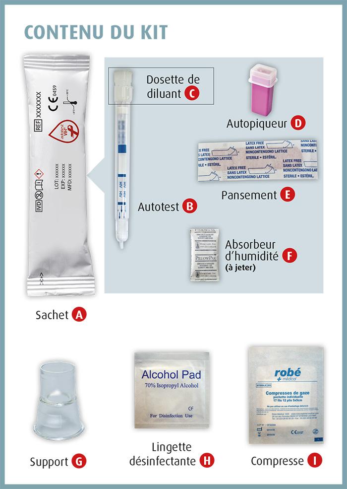 test en pharmacie